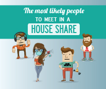 the most likely people to meet in a house share
