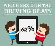 Which sex is in the driving seat? a Gumtree Press Release initiative